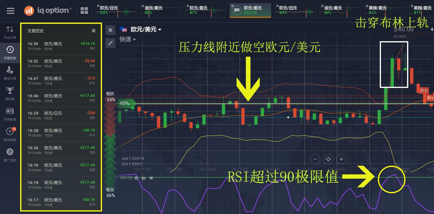 iqoption二元期权交易平台