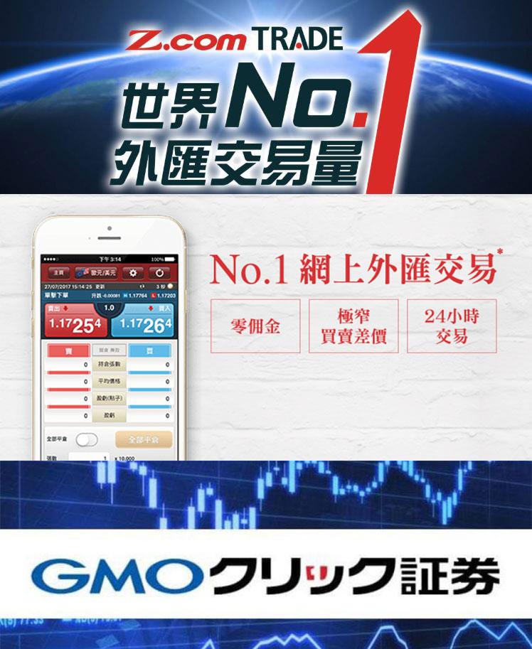 Z.com Trade外汇交易平台