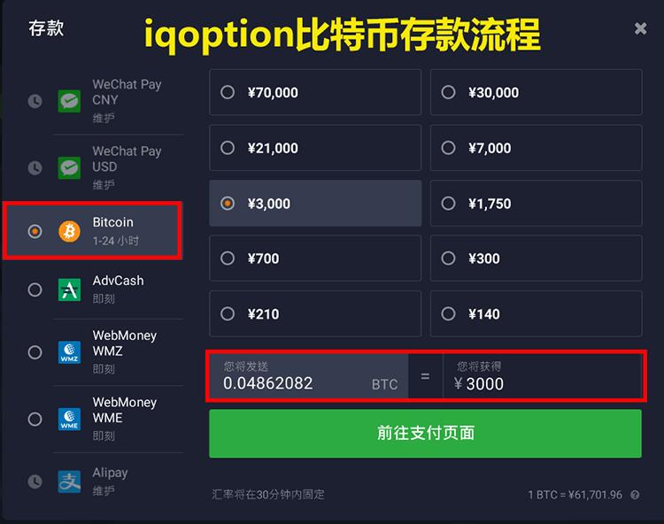 iqoption入金-iqoption比特币存款流程