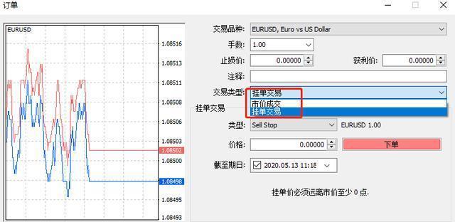 外汇MT4交易市价单和限价单