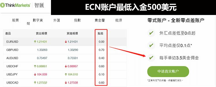 最好的ECN账户外汇经纪商推荐
