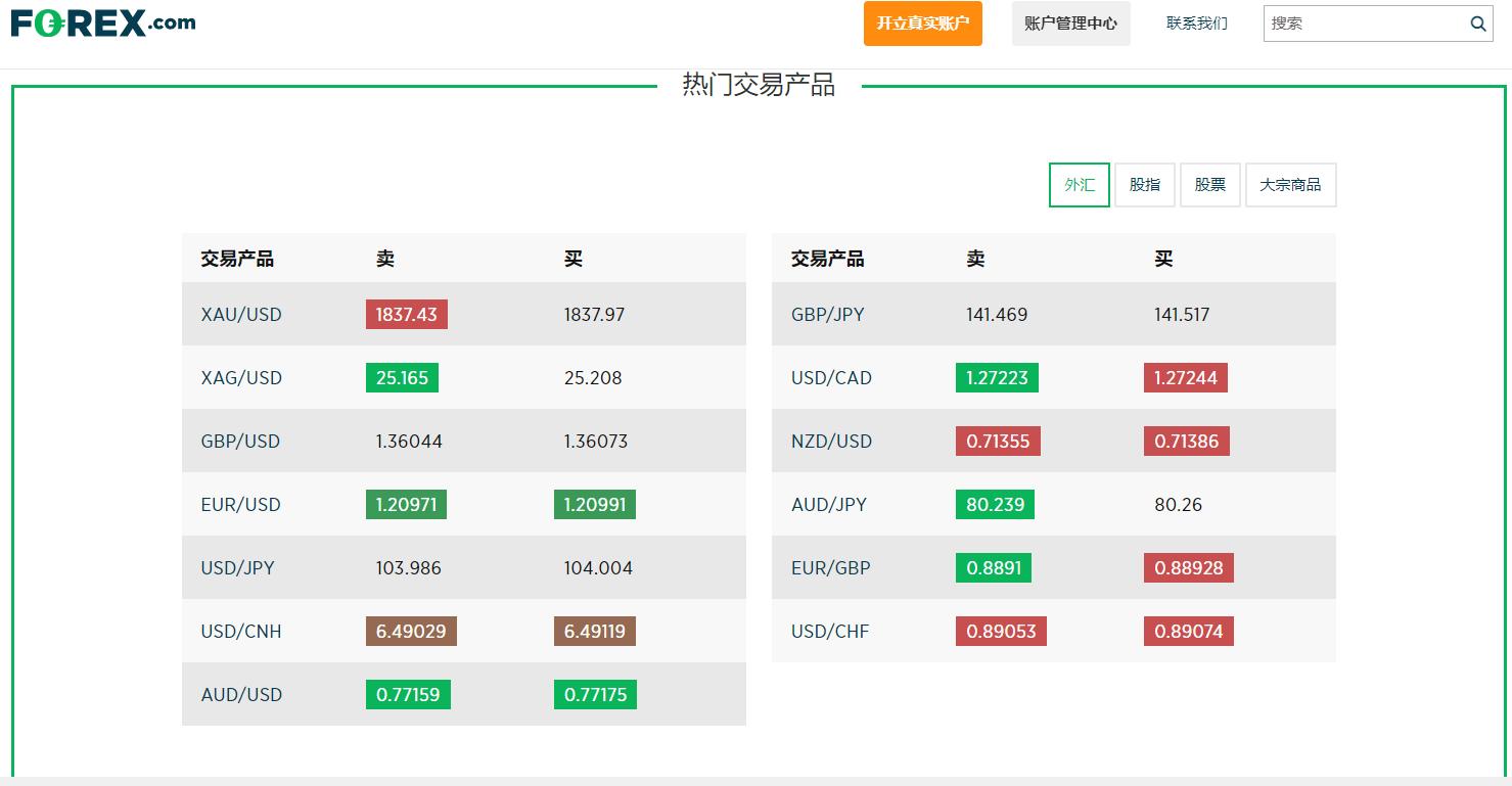 外汇经纪商嘉盛交易平台评价